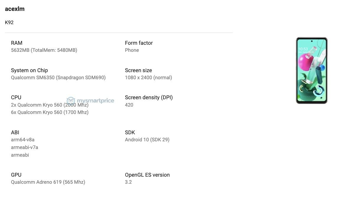Google Play Console list